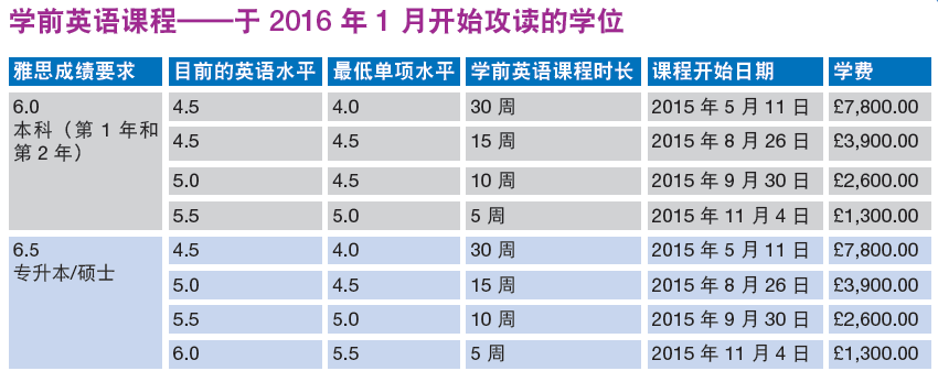 考文垂大学2015/16语言课程安排表
