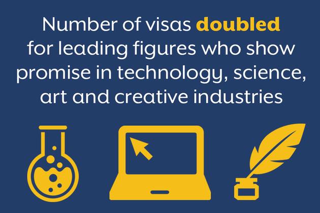【重磅】2018英国签证新政策:留学生将更易获工作签证