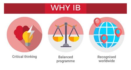 干货分享:如何用IB预估成绩申请墨尔本大学本科7月入学